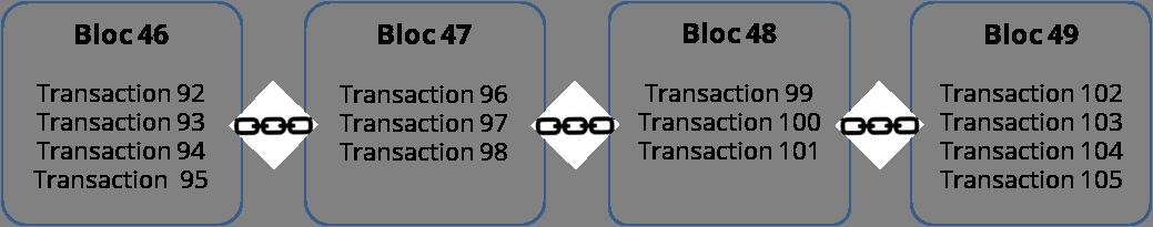 blck-schema
